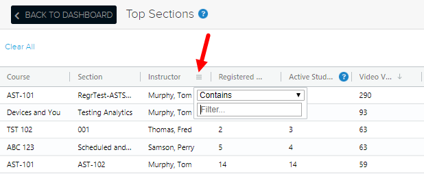 Top sections report column with filter button shown and identified as described