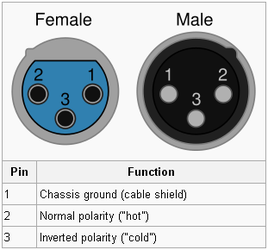 Example Differential Pin-Out of an XLR Audio Cable