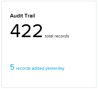 Audit trail card as shown on the admin dashboard